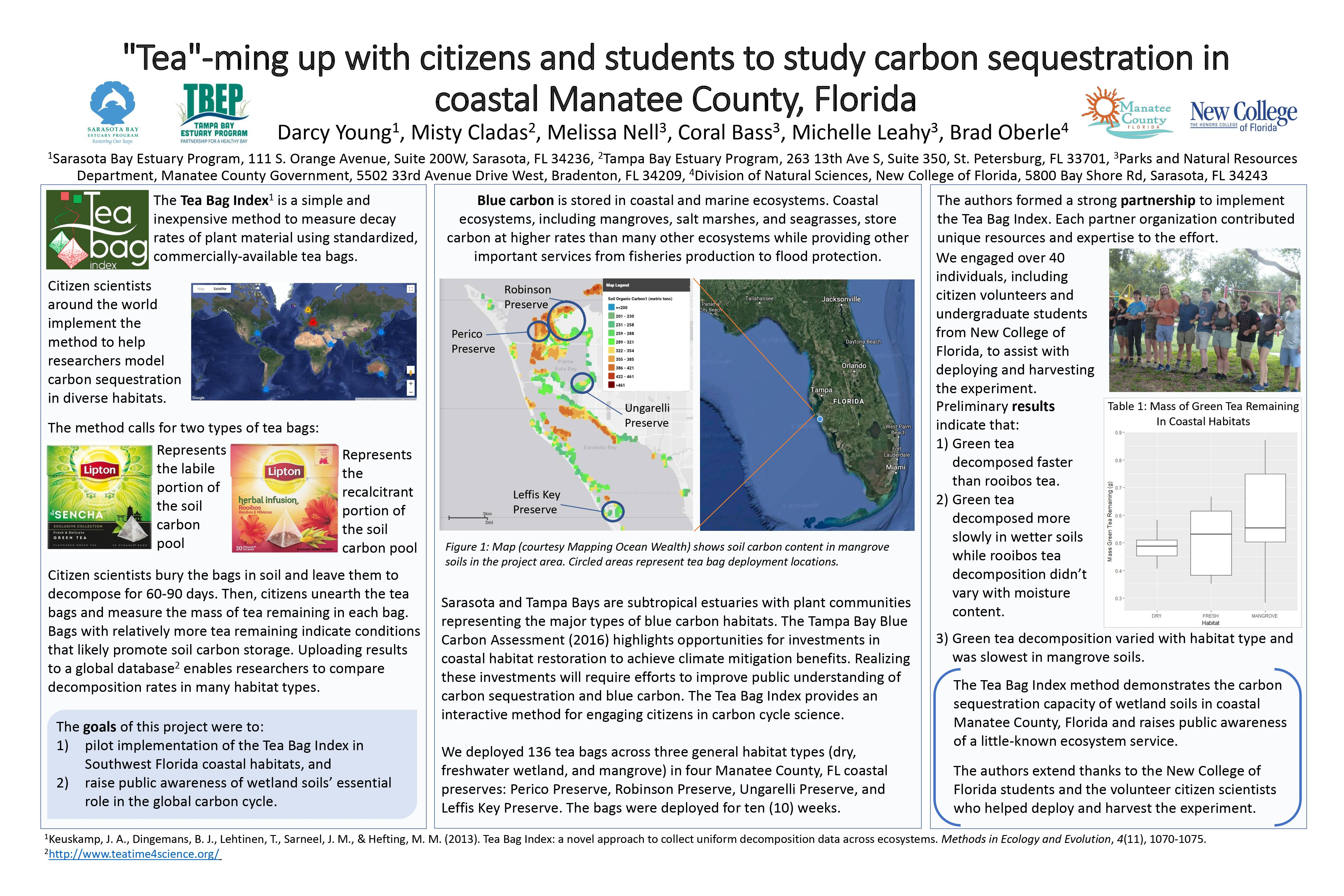 "Tea""-ming up with citizens and students to study carbon sequestration in coastal Manatee County, Florida"
